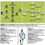 Udinese-Inter, le probabili formazioni: Di Natale contro Palacio, chi avrà la meglio?