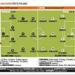 Uruguay-Italia, probabili formazioni: 4-3-3 ed El Shaarawy dal primo minuto – Foto