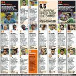 Uruguay-Italia, voti e pagelle Gazzetta dello Sport: Buffon è eterno, Cavani vale 63 milioni! – Foto