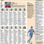 Mondiali 2010: Italia-Slovacchia, le pagelle, disastro azzurro – Foto