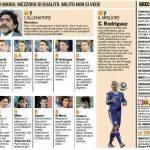 Mondiali, girone B: i voti dell'ultima giornata, Maradona show – Foto