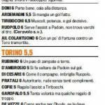 Serie B, voti Gazzetta di Atalanta-Torino, le pagelle in foto!