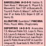 Liga, solito show del Barcellona, Deportivo battuto, gol fantastico di Pedro – Pagelle & Video