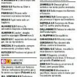 Fantacalcio Serie A, voti Gazzetta di Bari-Brescia – pagelle in foto