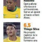 Brasile-Ucraina, bene i rossoneri e il futuro nerazzurro… – Pagelle