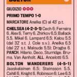 Premier League, Anelka lancia il Chelsea di Ancelotti, le pagelle – Foto
