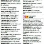 Fantacalcio Serie A, voti Gazzetta di Chievo-Lazio – pagelle in foto