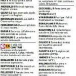 Fantacalcio Serie A, voti Gazzetta di Chievo-Cesena – Le pagelle in foto