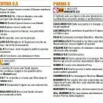 Fantacalcio Serie A, voti Gazzetta di Fiorentina-Parma – pagelle in foto
