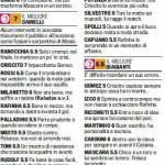 Fantacalcio Serie A, voti Gazzetta di Genoa-Catania – Le pagelle in foto