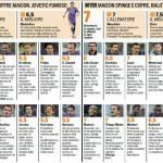 Coppa Italia, Fiorentina-Inter, Eto'o decide il match, Montolivo c'è, le pagelle – Foto