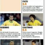 Amichevoli: Barcellona B-Brasile, show di Pato, Coutinho e Robinho – Video e pagelle