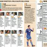 Qualificazioni Europei 2012: Italia-Far Oer, super Cassano, le pagelle – Foto