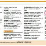 Juventus-Cagliari, Chiellini e Cossu soliti protagonisti, le pagelle – Foto