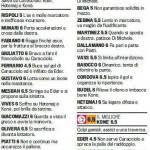 Fantacalcio Serie A, voti Gazzetta di Lecce-Brescia – Le pagelle in foto