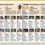 Milan-Catania, Borriello e Maxi Lopez sono inarrestabili, le pagelle – Foto
