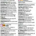 Coppa Italia Primavera, il Milan batte il Palermo, super Verdi, le pagelle – Foto