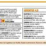 Milan-Juve, super Dinho! Le pagelle – Foto