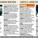 Napoli-Sassuolo, voti e pagelle della Gazzetta dello Sport – Foto