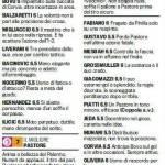 Fantacalcio Serie A, voti Gazzetta di Palermo-Lecce – pagelle in foto