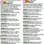 Fantacalcio Serie A, voti Gazzetta di Roma-Parma – Le pagelle in foto