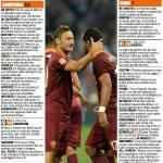 Sampdoria-Roma, voti e pagelle della Gazzetta dello Sport – Foto