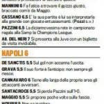 Sampdoria Napoli, le pagelle: Storari saracinesca! – Foto
