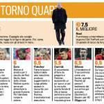 """Manchester United-Bayern Monaco, Rooney super anche a mezzo servizio, le pagelle dei """"Red Devils"""" – Foto"""