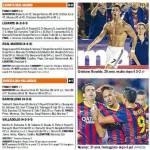 Foto – Barça e Real vincenti grazie a Neymar e CR7: ecco i voti e le pagelle delle gare di ieri sera