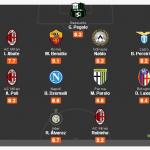 Top 11, clamoroso: tre giocatori del Milan presenti tra i migliori della 5a giornata di serie A
