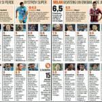 Zenit San Pietroburgo-Milan, voti e pagelle Gazzetta dello Sport: El Shaarawy e Abbiati due fenomeni! – Foto